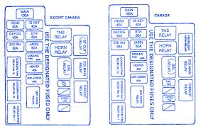 mazda protege fuse box diagram wiring diagram libraries 2000 mazda protege fuse diagram wiring diagram third level2000 mazda 626 fuse diagram simple wiring diagram