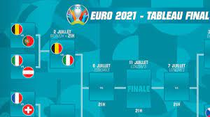 Euro 2021 : Football News Uefa Confirm Euro 2020 Postponed Until 2021  Eurosport / The uefa european championship (more commonly known as the ' euros') is a football competition held every four years,
