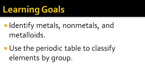 Chapter 4: Atoms and Elements.  Identify metals, nonmetals, and ...