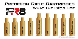 Rifle Caliber What The Pros Use Precisionrifleblog Com