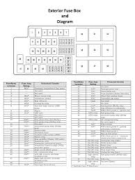 ford mustang v6 and ford mustang gt 2005 2014 fuse box diagram exterior fuse box diagram