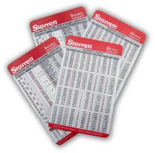 4 Pocket Charts Decimal Fractions Metric With Tap Drill Sizes Refrence Cards