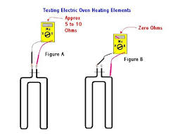 oven heating element wiring diagram oven image oven element wiring diagram oven auto wiring diagram schematic on oven heating element wiring diagram