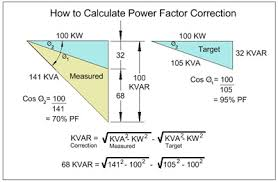 power factor principles Power Factor Correction Wiring Diagram power factor correction calculation power factor correction capacitor wiring diagram