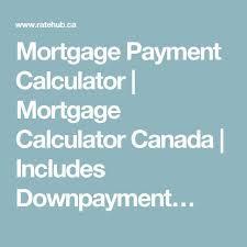 Mortgage Calculator Mortgage Payment Calculator Mortgage