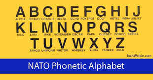 A spelling alphabet is a set of words used to stand for the letters of an alphabet in oral communication. Radio Jargon Lingo And Meanings Nato Phonetic Alphabet Phonetic Alphabet Radio