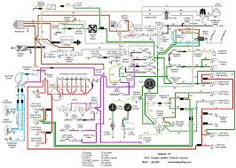 automotive wiring diagrams for dummies automotive reading wiring diagrams for dummies wiring diagram schematics on automotive wiring diagrams for dummies