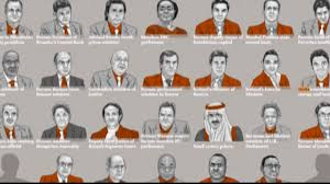 Panama papers list of names