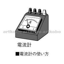 Web教材イラスト図版工房 電流計検流計
