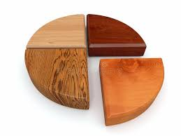 type of wood for furniture. Download Samples Of Different Types Wood Stock Illustration - Decoration, Restoring: Type For Furniture