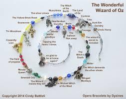 The Wonderful Wizard Of Oz Bracelet