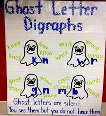 Ghost Letter Digraphs Bored Teachers
