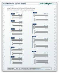 Us Machine Screw Diameter And Thread Chart In 2019