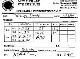 The Optics Of An Eyeglass Prescription