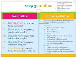 persuasive essay on driving age how to quote poetry in an essay pictures wikihow quote and cite a poem in an