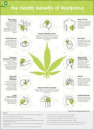 marijuana is good for your health