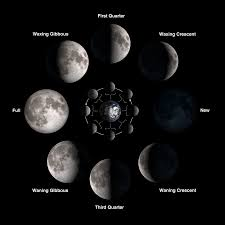 Moon Phases And Dates For 2014 Universe Today