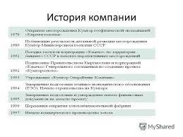 Презентация на тему Дипломная работа на тему Социально  10 История компании
