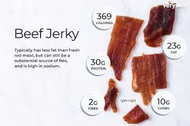 Beef Jerky Nutrition Facts Calories Carbs And Health