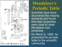 17.3: The Periodic Table. Traditionally, early Greeks considered ...