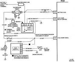 similiar 1993 chevy silverado radio wiring diagram keywords 1993 chevy silverado radio wiring diagram moreover 1999 chevy suburban