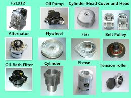 engine parts additionally deutz engine parts on deutz  deutz engine f2l912 spare parts deutz engine parts
