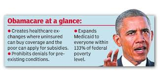 Pax On Both Houses Obamacare Website Numeric Measures Of
