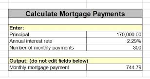 How To Calculate Mortgage Monthly Payment Using Excel With Formula