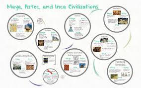 Aztec Maya Inca Civilization By Judy Wright On Prezi