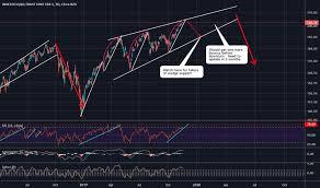 Qqq Live Chart Qqq Stock Price And Chart Nasdaq Qqq Tradingview