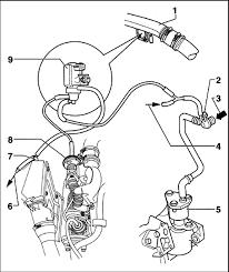 Image of latest 2001 jetta vr6 vacuum diagram large size