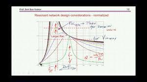 Resonant Converter Design Resonant Llc Converter Power Stage Design The Intuitive Approach