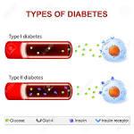 non-insulin-dependent diabetes mellitus