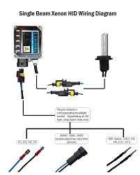 xentec wiring diagram xentec auto wiring diagram schematic xentec wiring diagram jodebal com on xentec 9007 wiring diagram