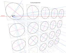 attachment.php?attachmentid=1811309&d=1376225600 a question on circle in perspective on 3 point perspective template