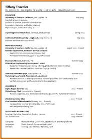 Best Solutions Of Msw Hr Resume Samples For Freshers Msw Resume ...