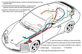 lt1 coolant flow diagram lt1 image wiring diagram 2001 porsche 996 cabriolet ls2 conversion page 2 ls1tech on lt1 coolant flow diagram