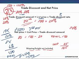 business math math for business and applications ch 7 discounts trade and cash 1