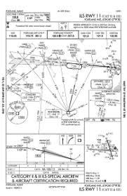 Skcl Charts Jeppview Skcl Alfonso Bonilla Aragon Intl 13 Charts
