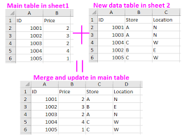 how to merge two tables by matching a