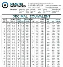Pipe Thread Drill Size Chart Tap And Drill Bit Sizes Hipflexors Co