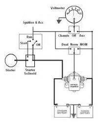 motorhome wiring diagram images winnebago rv wiring diagrams winnebago circuit and