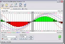 Free And Easy Biorhythm Calculator 3 02 Free Download