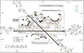 Ivao International Virtual Aviation Organization