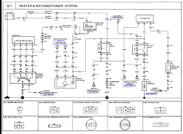 kia sportage electric it disconnected to me ac works by looking at the schematic we can see the condenser fan is powered by the a c relay through the 30amp a con fuse