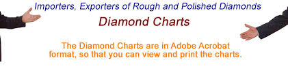 Diamond Sieve Charts Round And Princess From Elyandmike Com