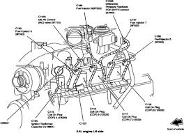 ford expedition x l where is the bcm located fixya iac valve in 2004 ford expedition d59f260 gif fig 5 4l engine