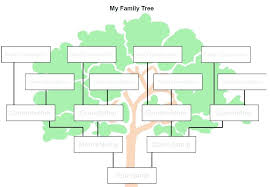 Family Tree Chart In Word 34 Proper Family Tree With Cousins Template