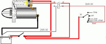 starter motor relay wiring diagram circuit diagram symbols \u2022 mopar starter relay wiring diagram starter relay diagram how to wire a motor in throughout wiring rh katherinemarie me chevy starter wiring diagram 1990 f250 starter solenoid wiring diagram