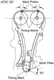 hyundai sonata 2010 timing chain marks your diagrams today repair guides engine mechanical components timing hyundai timing marks